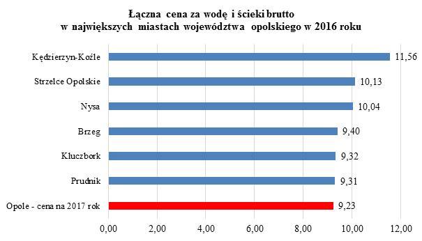 wykres-2.jpeg