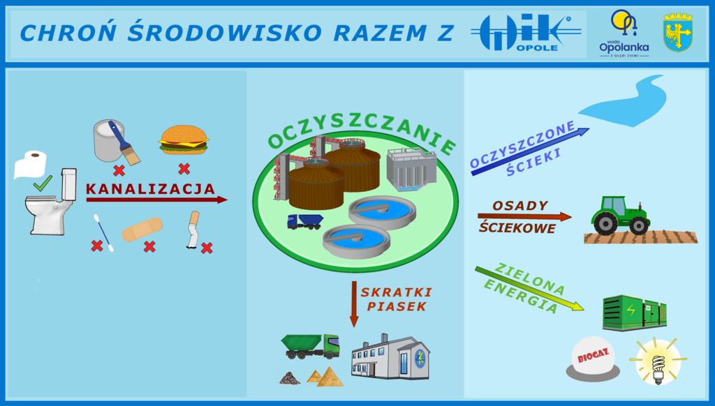 (PNG) Infografika Dzien Toalet v1.3.png