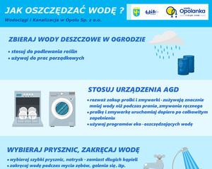oszczedzaj-wode-ochrona-srodowiska_v2_akt.jpeg